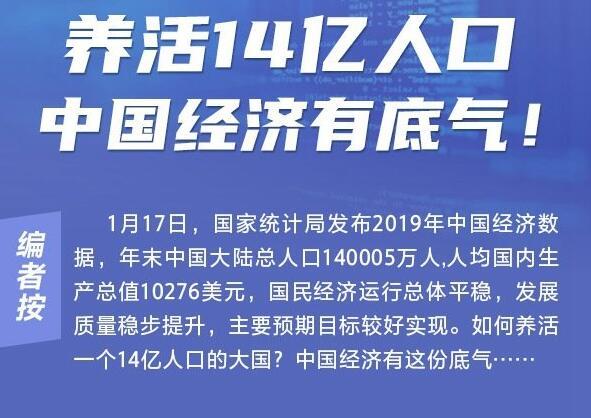 图解:养活14亿人口中国经济有底气